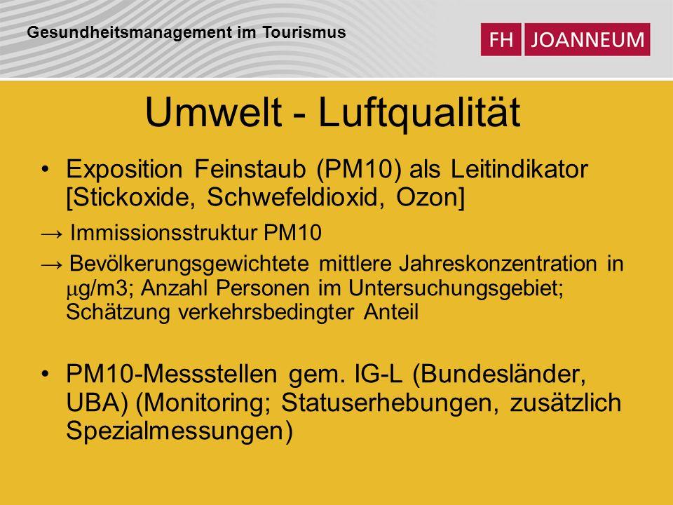Umwelt - Luftqualität Exposition Feinstaub (PM10) als Leitindikator [Stickoxide, Schwefeldioxid, Ozon]